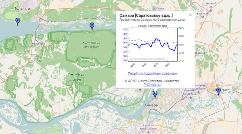 Карта гидрологических постов